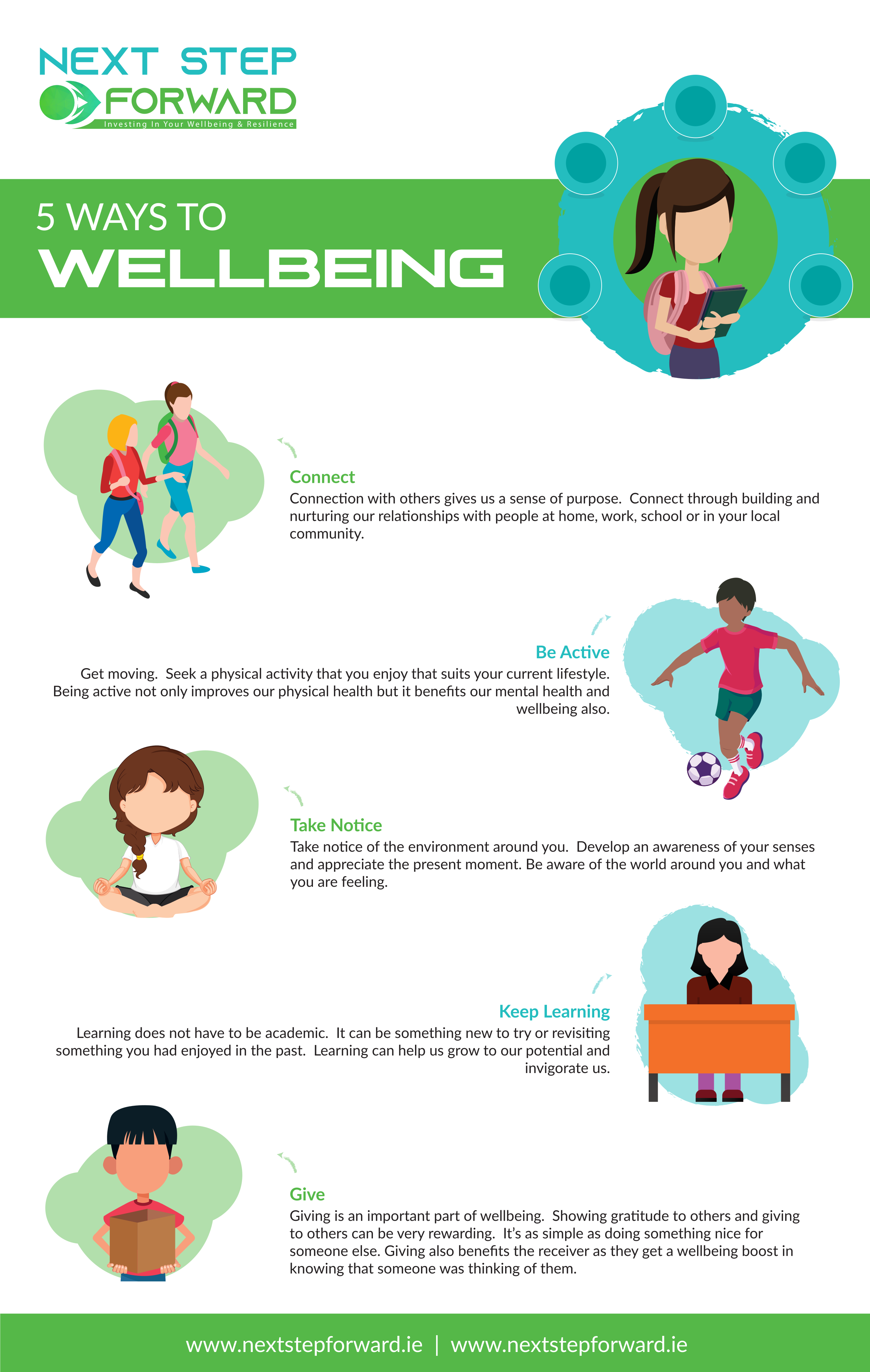 an infographic showing 5 ways to improve a childs wellbeing